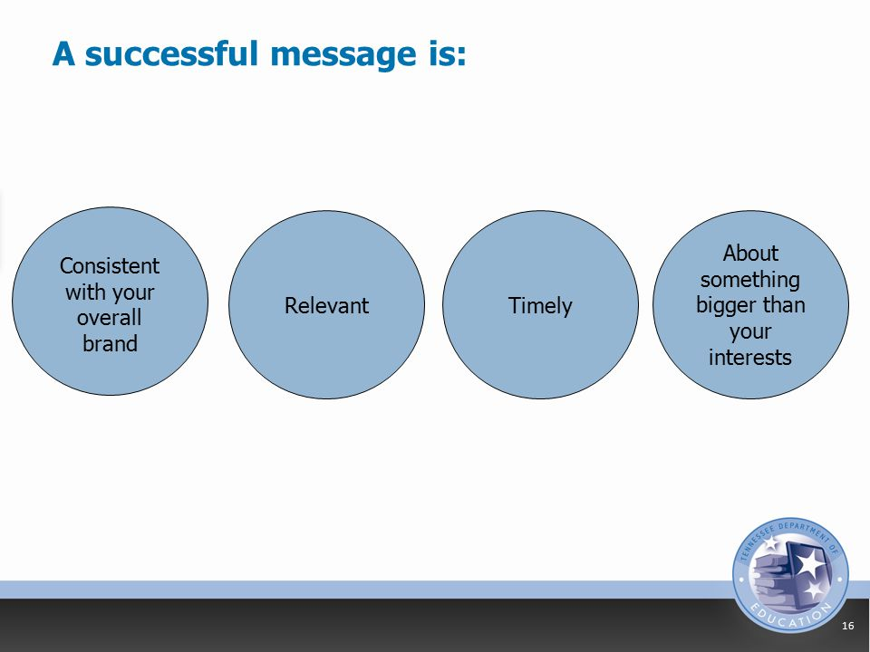 A successful message is: 16 TimelyRelevant Consistent with your overall brand About something bigger than your interests