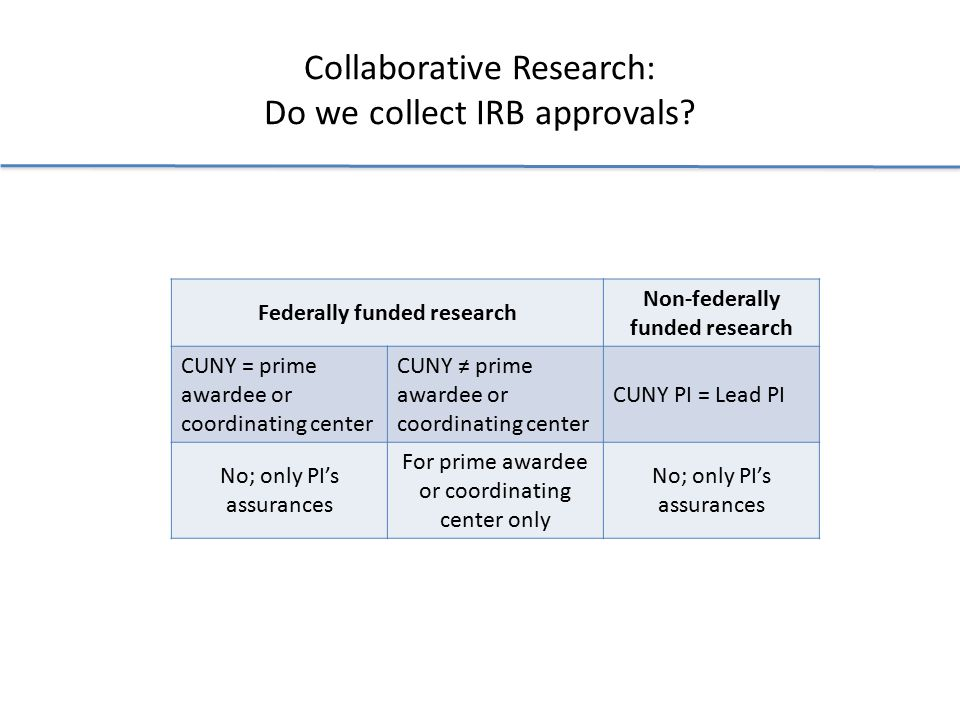Collaborative Research: Do we collect IRB approvals.