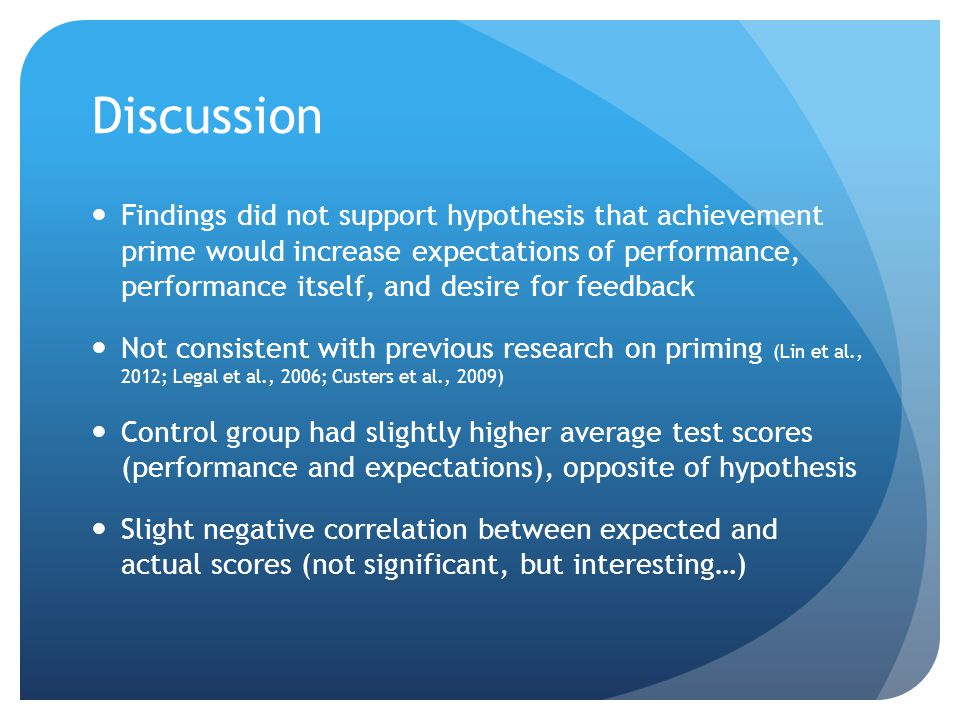Discussion Findings did not support hypothesis that achievement prime would increase expectations of performance, performance itself, and desire for feedback Not consistent with previous research on priming (Lin et al., 2012; Legal et al., 2006; Custers et al., 2009) Control group had slightly higher average test scores (performance and expectations), opposite of hypothesis Slight negative correlation between expected and actual scores (not significant, but interesting…)