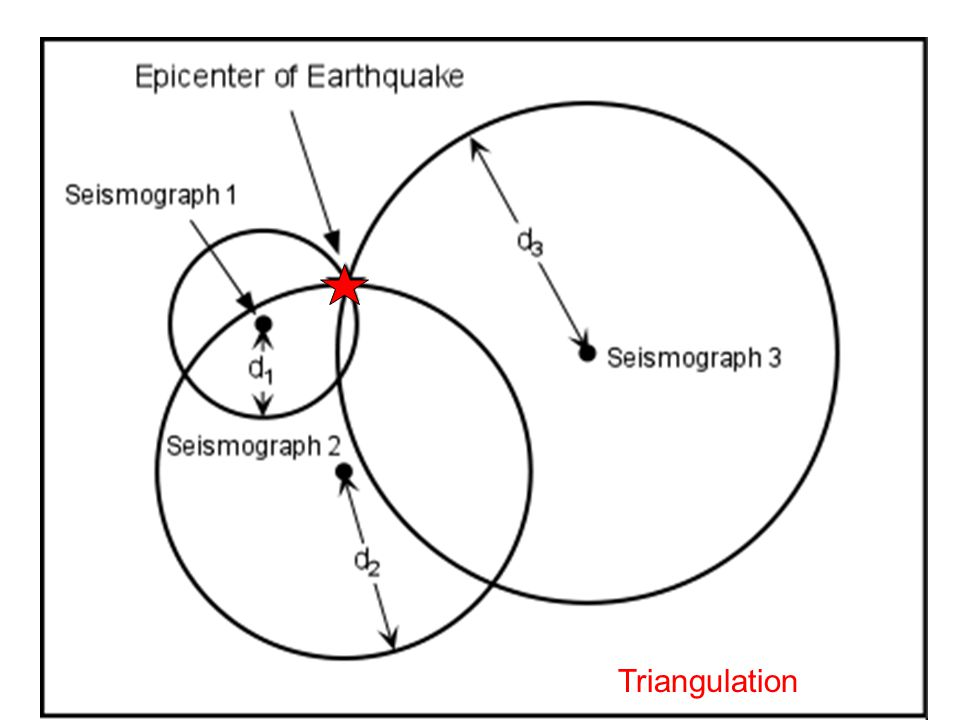 Locating Eqs Pp What Is A Seismograph How Does It Work 2 What Are