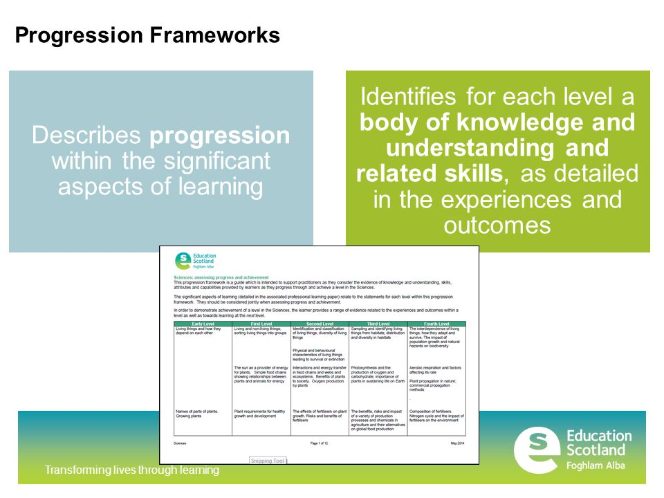Transforming lives through learning Progression Frameworks Describes progression within the significant aspects of learning Identifies for each level a body of knowledge and understanding and related skills, as detailed in the experiences and outcomes
