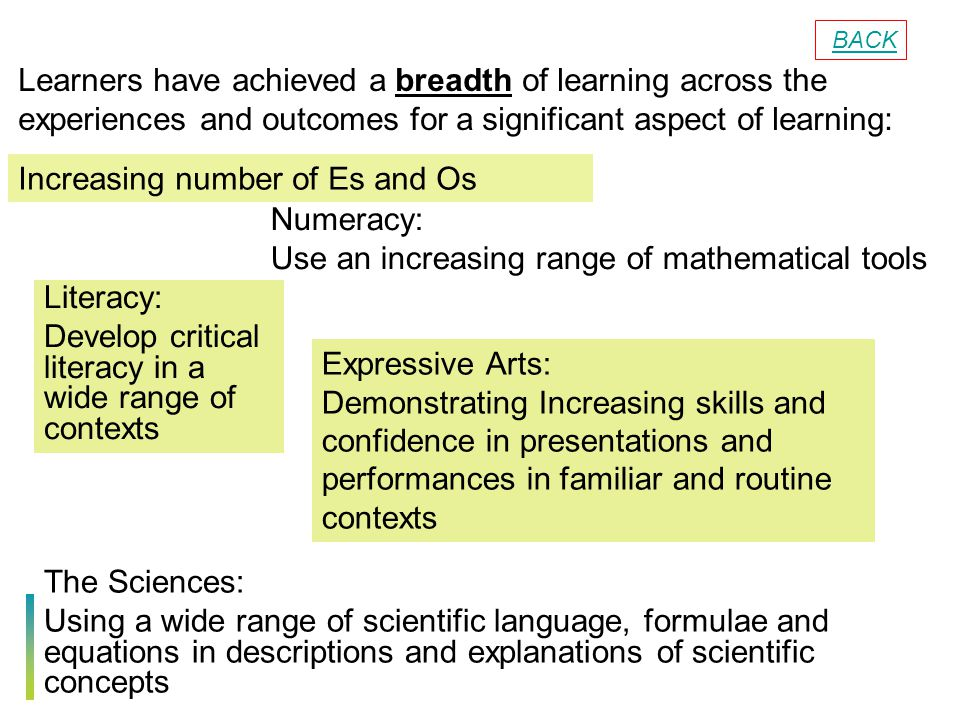 Transforming lives through learning Numeracy: Use an increasing range of mathematical tools Literacy: Develop critical literacy in a wide range of contexts Expressive Arts: Demonstrating Increasing skills and confidence in presentations and performances in familiar and routine contexts The Sciences: Using a wide range of scientific language, formulae and equations in descriptions and explanations of scientific concepts Increasing number of Es and Os Learners have achieved a breadth of learning across the experiences and outcomes for a significant aspect of learning: BACK