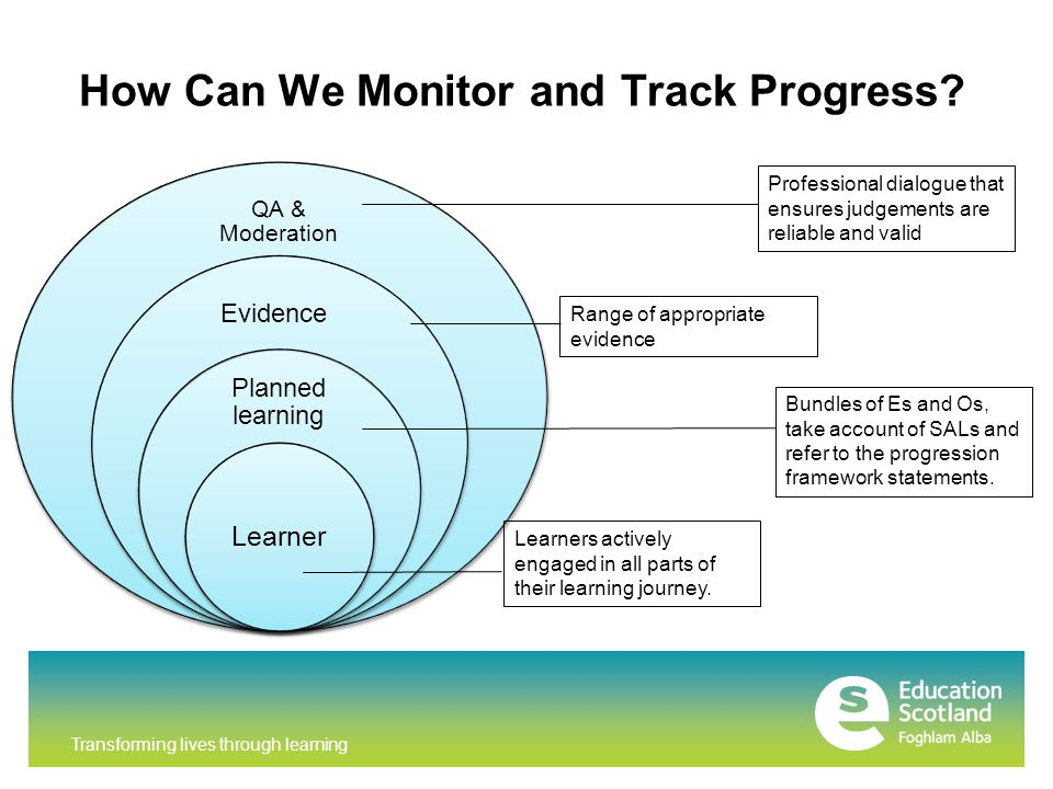 Transforming lives through learning How Can We Monitor and Track Progress.