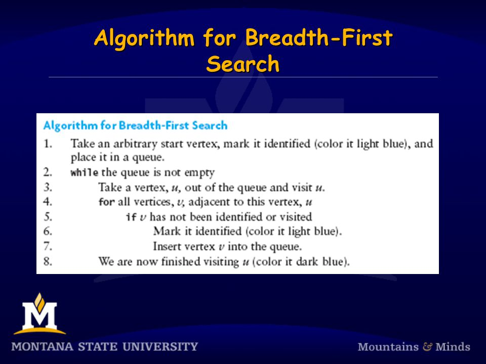 Algorithm for Breadth-First Search