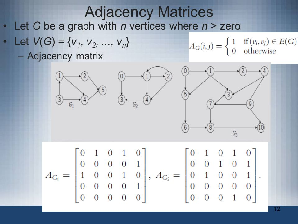 12 Adjacency Matrices Let G be a graph with n vertices where n > zero Let V(G) = {v 1, v 2,..., v n } –Adjacency matrix