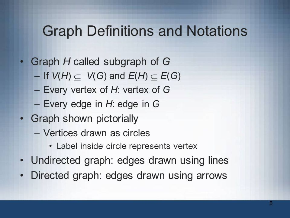 5 Graph Definitions and Notations Graph H called subgraph of G –If V(H)  V(G) and E(H)  E(G) –Every vertex of H: vertex of G –Every edge in H: edge in G Graph shown pictorially –Vertices drawn as circles Label inside circle represents vertex Undirected graph: edges drawn using lines Directed graph: edges drawn using arrows