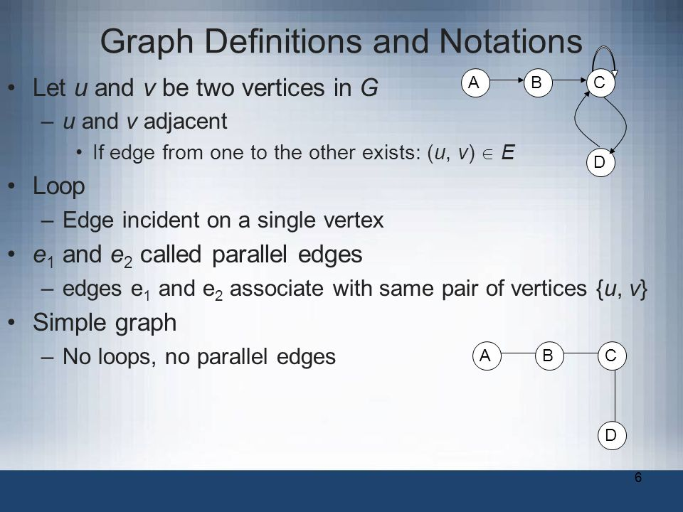 6 Graph Definitions and Notations Let u and v be two vertices in G –u and v adjacent If edge from one to the other exists: (u, v)  E Loop –Edge incident on a single vertex e 1 and e 2 called parallel edges –edges e 1 and e 2 associate with same pair of vertices {u, v} Simple graph –No loops, no parallel edges ABC D ABC D