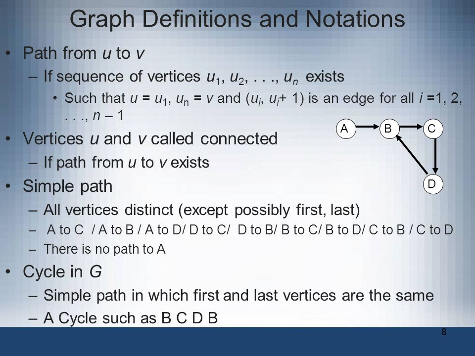 8 Graph Definitions and Notations Path from u to v –If sequence of vertices u 1, u 2,..., u n exists Such that u = u 1, u n = v and (u i, u i + 1) is an edge for all i =1, 2,..., n – 1 Vertices u and v called connected –If path from u to v exists Simple path –All vertices distinct (except possibly first, last) – A to C / A to B / A to D/ D to C/ D to B/ B to C/ B to D/ C to B / C to D –There is no path to A Cycle in G –Simple path in which first and last vertices are the same –A Cycle such as B C D B ABC D
