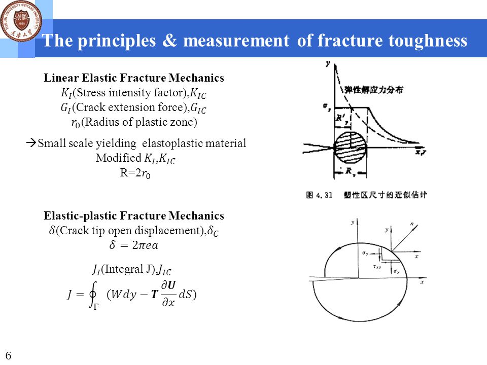 fracture toughness crack tip