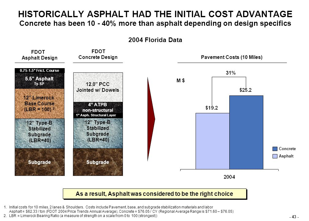 ENVIRONMENTAL AND ECONOMIC BENEFITS OF CONCRETE May ppt download