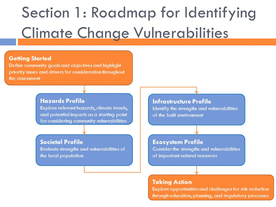 Section 1: Roadmap for Identifying Climate Change Vulnerabilities Getting Started Define community goals and objectives and highlight priority issues and drivers for consideration throughout the assessment Hazards Profile Explore relevant hazards, climate trends, and potential impacts as a starting point for considering community vulnerabilities Societal Profile Evaluate strengths and vulnerabilities of the local population Infrastructure Profile Identify the strengths and vulnerabilities of the built environment Ecosystem Profile Consider the strengths and vulnerabilities of important natural resources Taking Action Explore opportunities and challenges for risk reduction through education, planning, and regulatory processes
