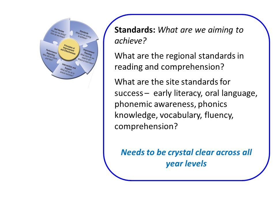Standards: What are we aiming to achieve.