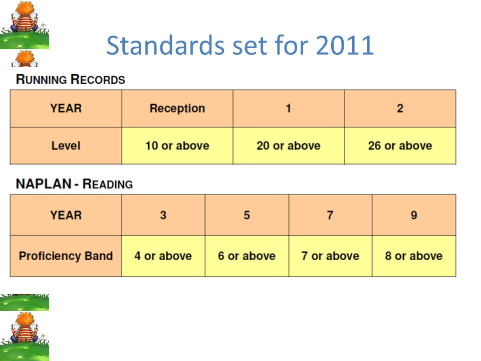 Standards set for 2011