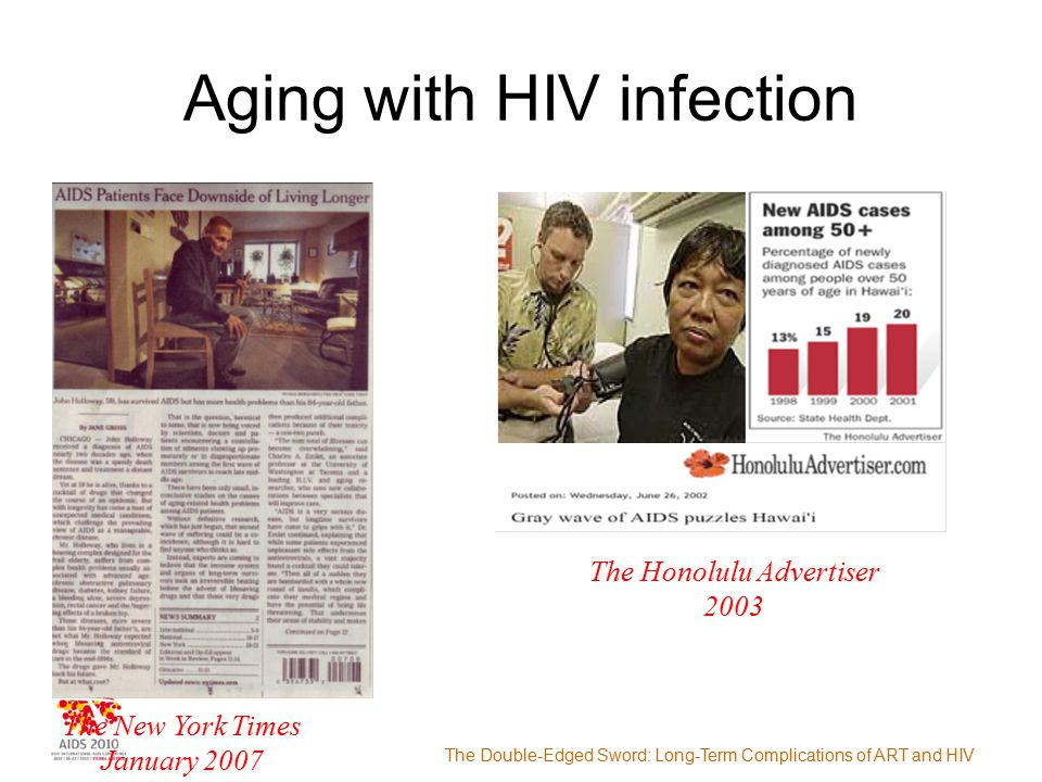 The Double Edged Sword Long Term Complications Of Art And Hiv Out