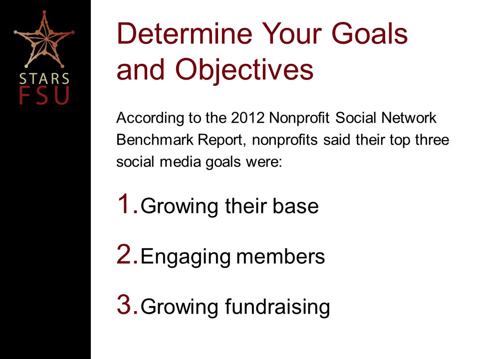 According to the 2012 Nonprofit Social Network Benchmark Report, nonprofits said their top three social media goals were:  Growing their base  Engaging members  Growing fundraising