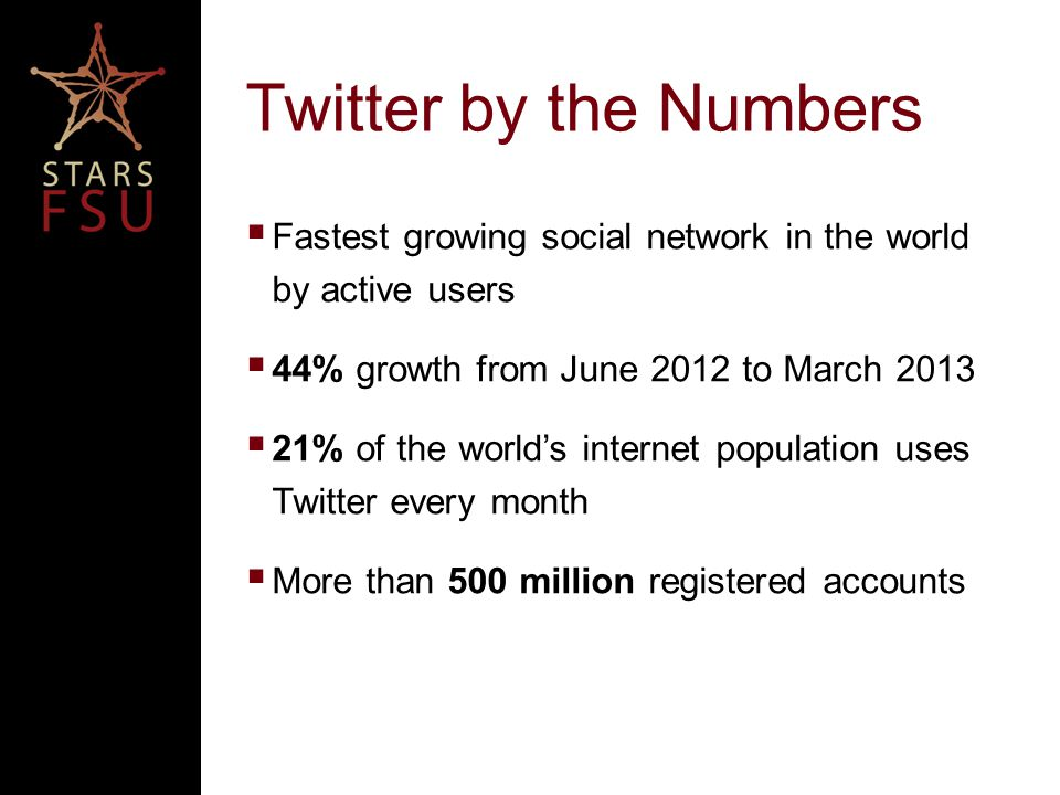 Twitter by the Numbers  Fastest growing social network in the world by active users  44% growth from June 2012 to March 2013  21% of the world's internet population uses Twitter every month  More than 500 million registered accounts