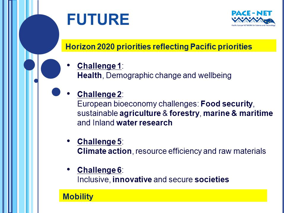 Horizon 2020 priorities reflecting Pacific priorities Challenge 1: Health, Demographic change and wellbeing Challenge 2: European bioeconomy challenges: Food security, sustainable agriculture & forestry, marine & maritime and Inland water research Challenge 5: Climate action, resource efficiency and raw materials Challenge 6: Inclusive, innovative and secure societies FUTURE Mobility