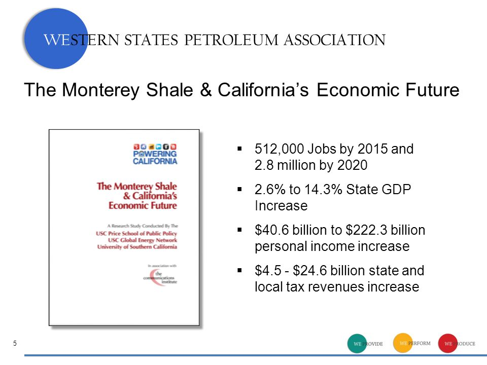WESTERN STATES PETROLEUM ASSOCIATION The Monterey Shale & California's Economic Future  512,000 Jobs by 2015 and 2.8 million by 2020  2.6% to 14.3% State GDP Increase  $40.6 billion to $222.3 billion personal income increase  $4.5 - $24.6 billion state and local tax revenues increase 5