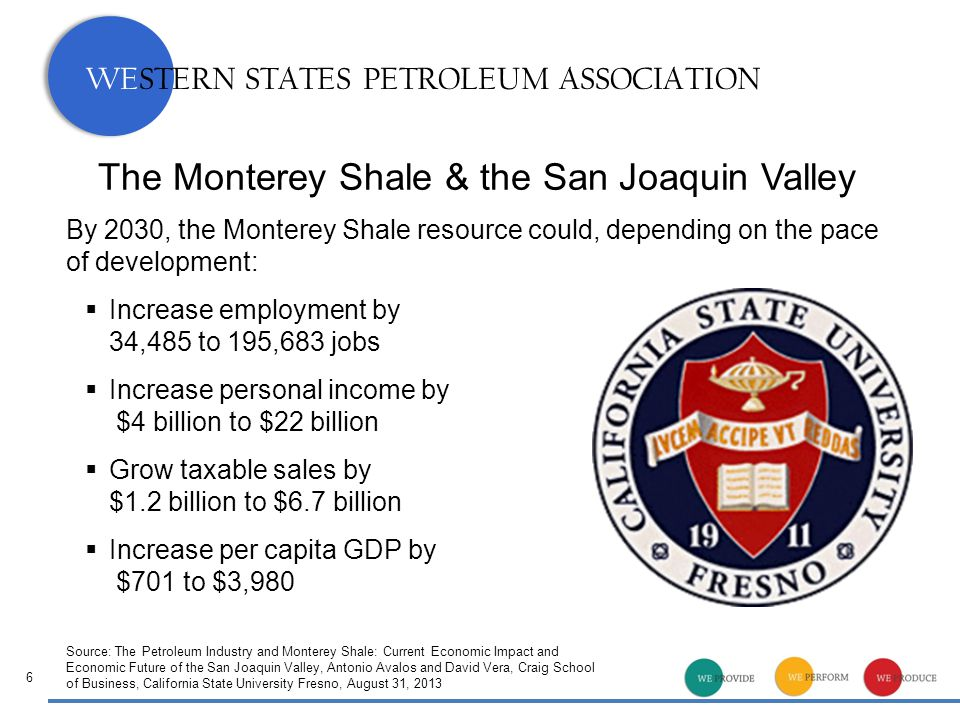 WESTERN STATES PETROLEUM ASSOCIATION The Monterey Shale & the San Joaquin Valley 6 By 2030, the Monterey Shale resource could, depending on the pace of development:  Increase employment by 34,485 to 195,683 jobs  Increase personal income by $4 billion to $22 billion  Grow taxable sales by $1.2 billion to $6.7 billion  Increase per capita GDP by $701 to $3,980 Source: The Petroleum Industry and Monterey Shale: Current Economic Impact and Economic Future of the San Joaquin Valley, Antonio Avalos and David Vera, Craig School of Business, California State University Fresno, August 31, 2013