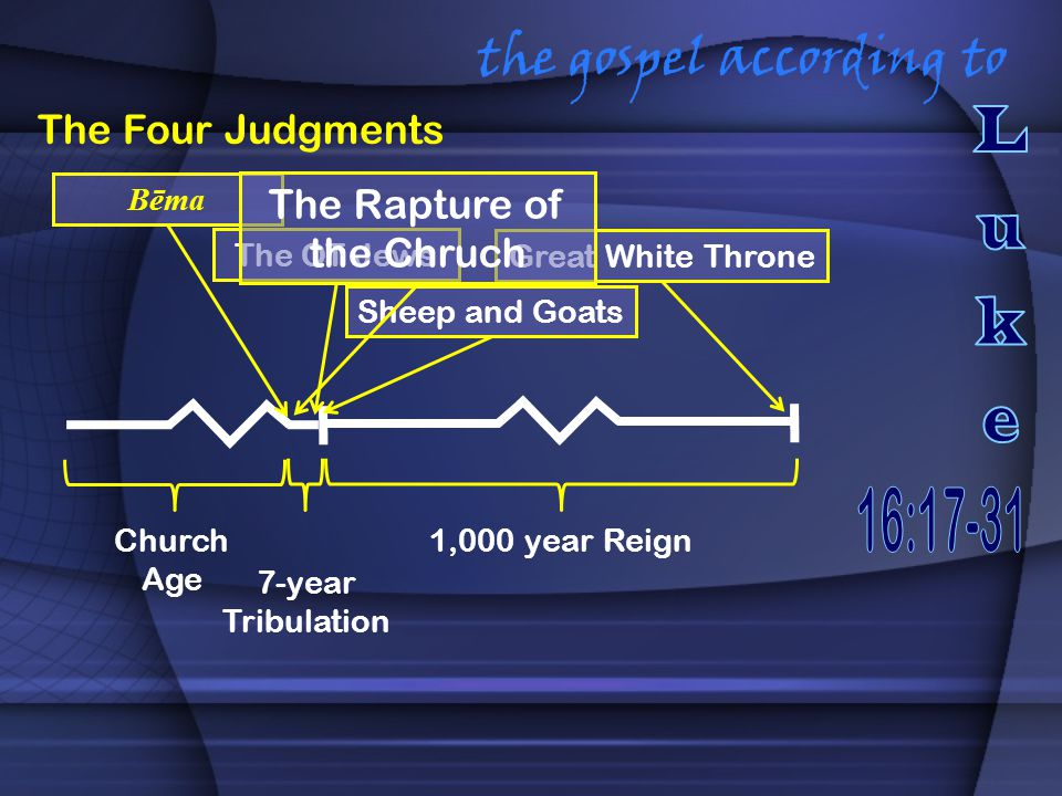 the gospel according to The Four Judgments Church Age 7-year Tribulation 1,000 year Reign Bēma The OT Jews Sheep and Goats Great White Throne The Rapture of the Chruch