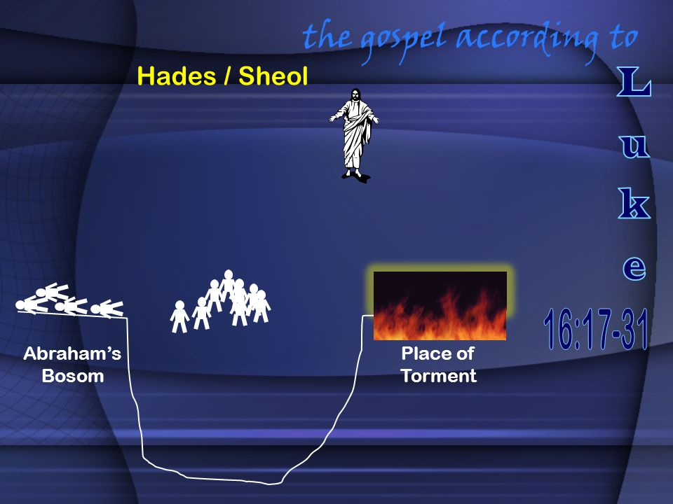 the gospel according to Hades / Sheol Abraham's Bosom Place of Torment