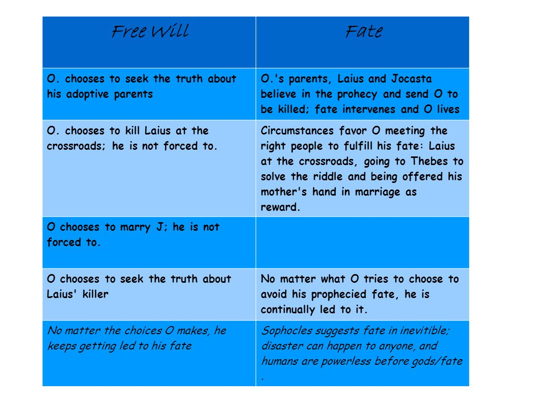 Themes And Motifs In Oedipus Rex Theme Of Free Will Versus Fate