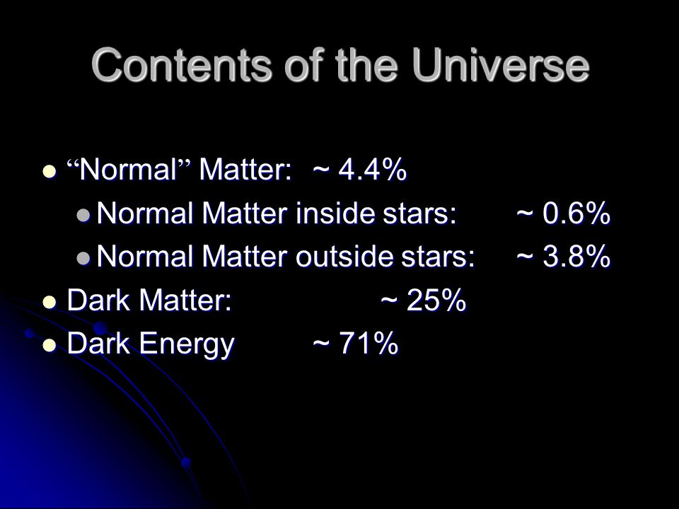 Contents of the Universe Normal Matter: ~ 4.4% Normal Matter: ~ 4.4% Normal Matter inside stars:~ 0.6% Normal Matter inside stars:~ 0.6% Normal Matter outside stars:~ 3.8% Normal Matter outside stars:~ 3.8% Dark Matter: ~ 25% Dark Matter: ~ 25% Dark Energy~ 71% Dark Energy~ 71%