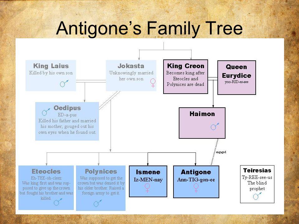 antigone family