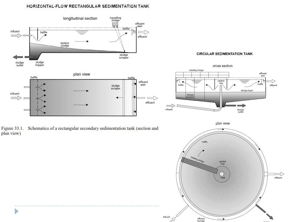 Sloped bottom clarifier