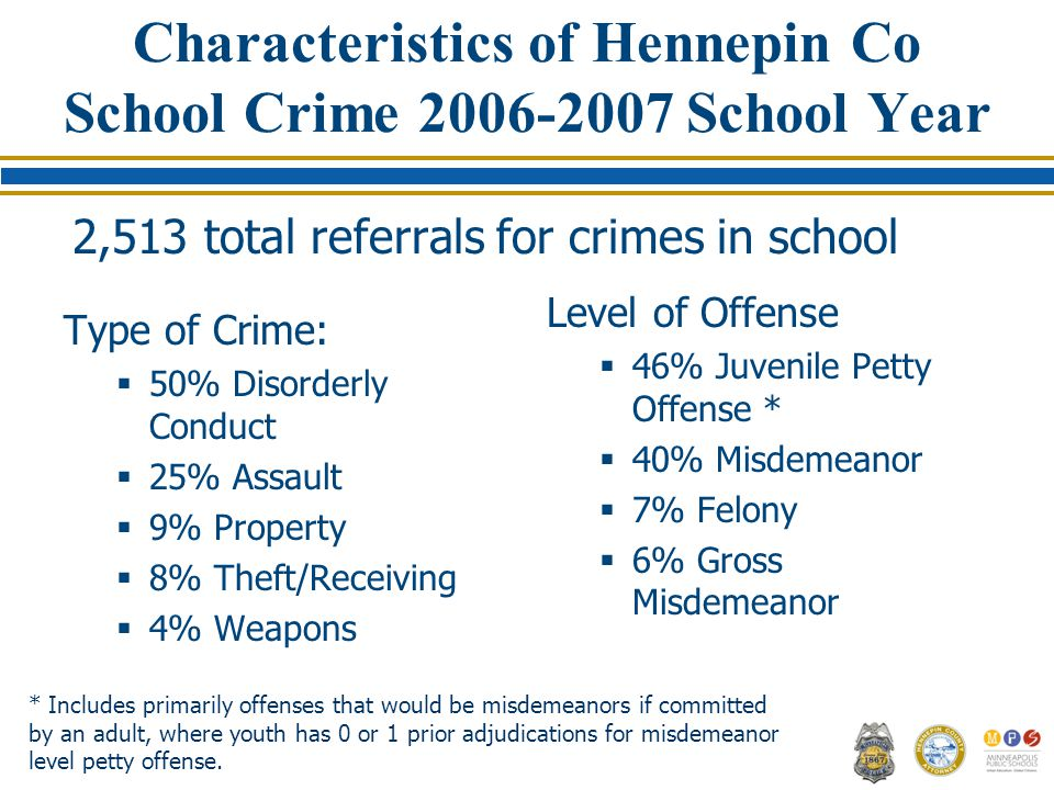 Characteristics of Hennepin Co School Crime School Year Type of Crime:  50% Disorderly Conduct  25% Assault  9% Property  8% Theft/Receiving  4% Weapons 2,513 total referrals for crimes in school Level of Offense  46% Juvenile Petty Offense *  40% Misdemeanor  7% Felony  6% Gross Misdemeanor * Includes primarily offenses that would be misdemeanors if committed by an adult, where youth has 0 or 1 prior adjudications for misdemeanor level petty offense.