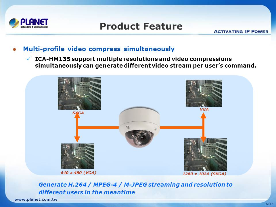 6/15 Multi-profile video compress simultaneously ICA-HM135 support multiple resolutions and video compressions simultaneously can generate different video stream per user's command.