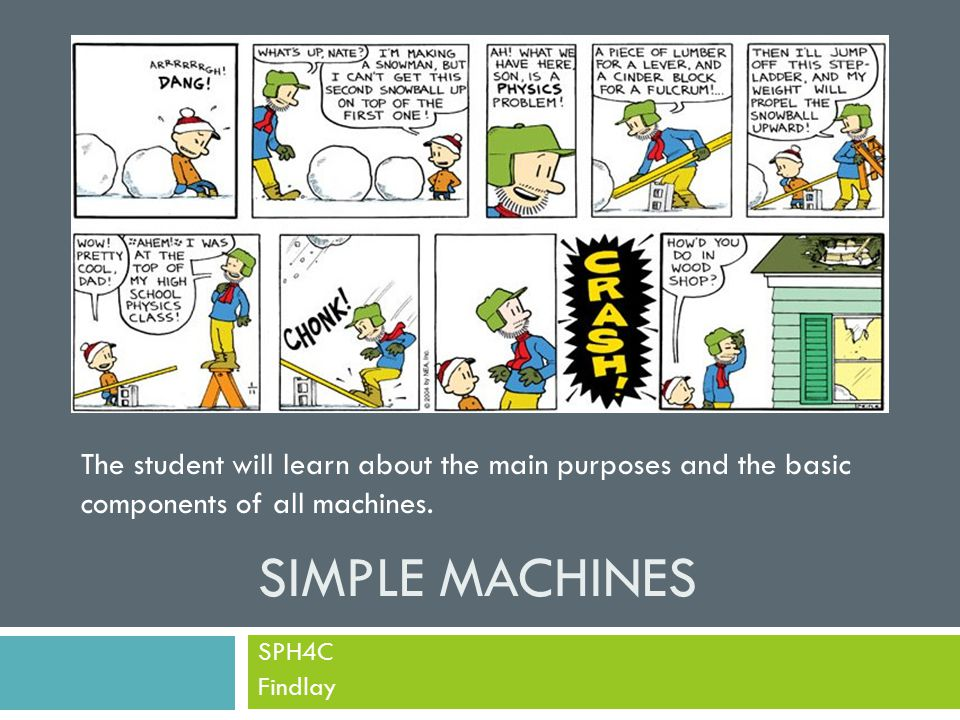 SIMPLE MACHINES SPH4C Findlay The student will learn about the main
