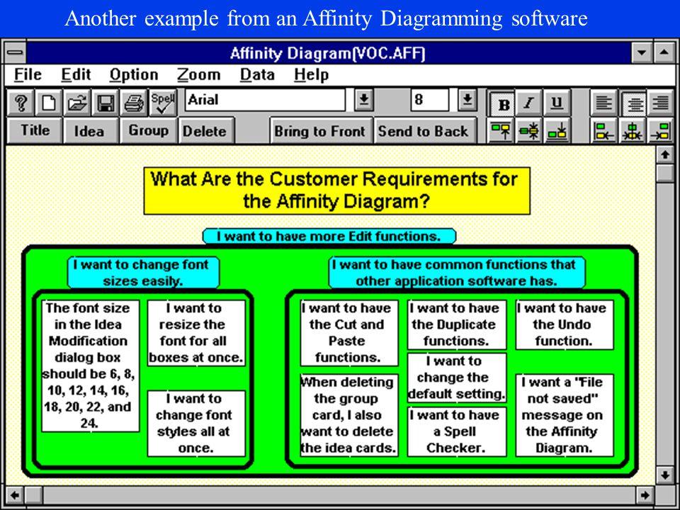 1 Affinity Diagram Dr Mer Yaz Department Of Business