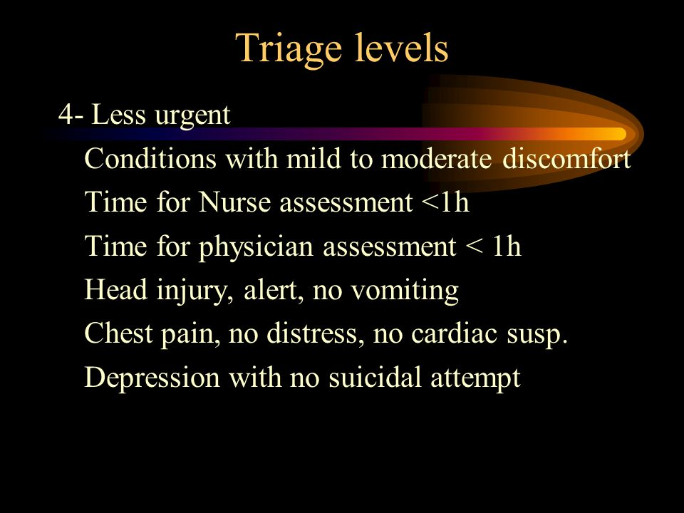 Triage levels 4- Less urgent Conditions with mild to moderate discomfort Time for Nurse assessment <1h Time for physician assessment < 1h Head injury, alert, no vomiting Chest pain, no distress, no cardiac susp.