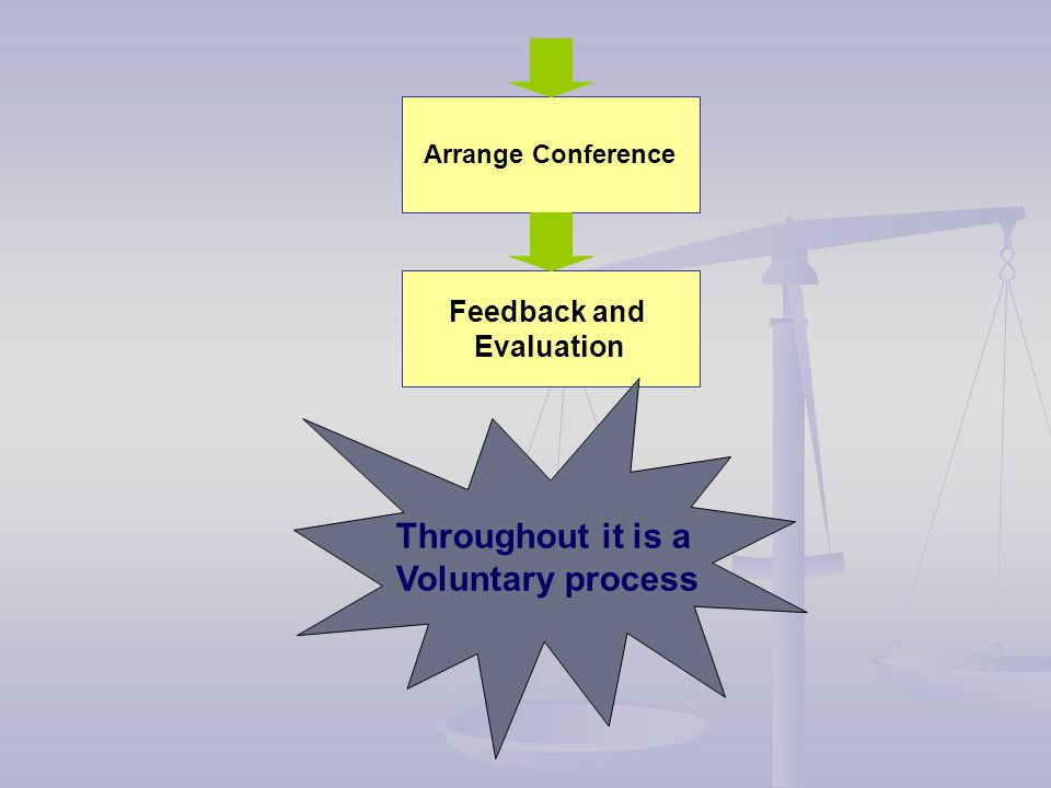 Feedback and Evaluation Throughout it is a Voluntary process Arrange Conference