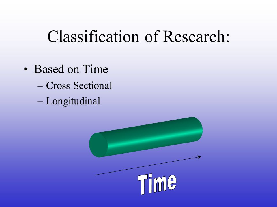 Classification of Research: Based on Time –Cross Sectional –Longitudinal