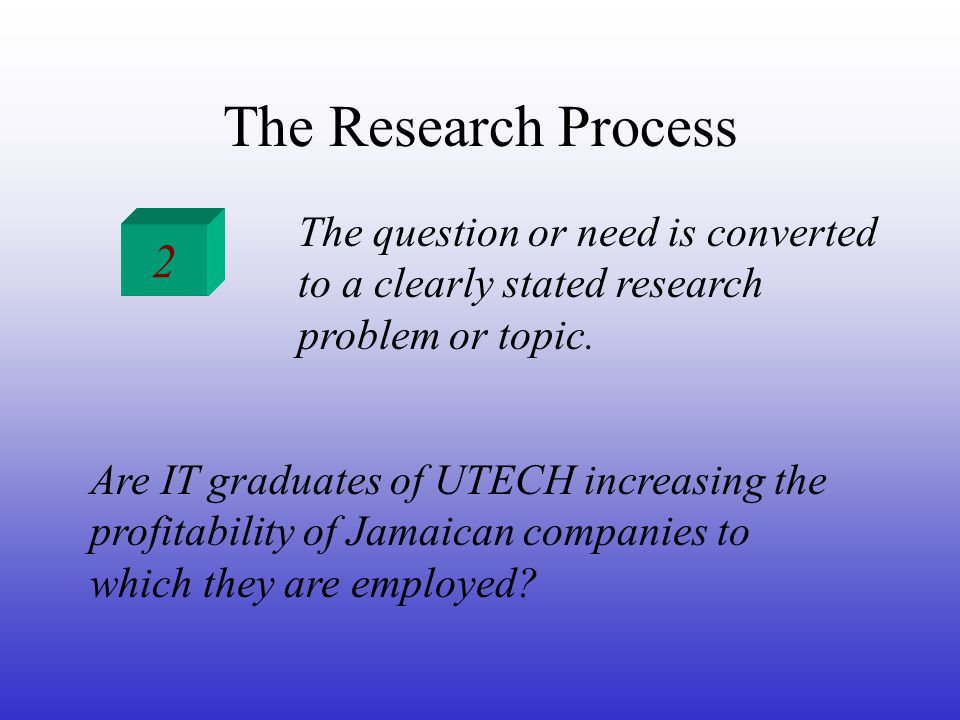The Research Process 2 The question or need is converted to a clearly stated research problem or topic.