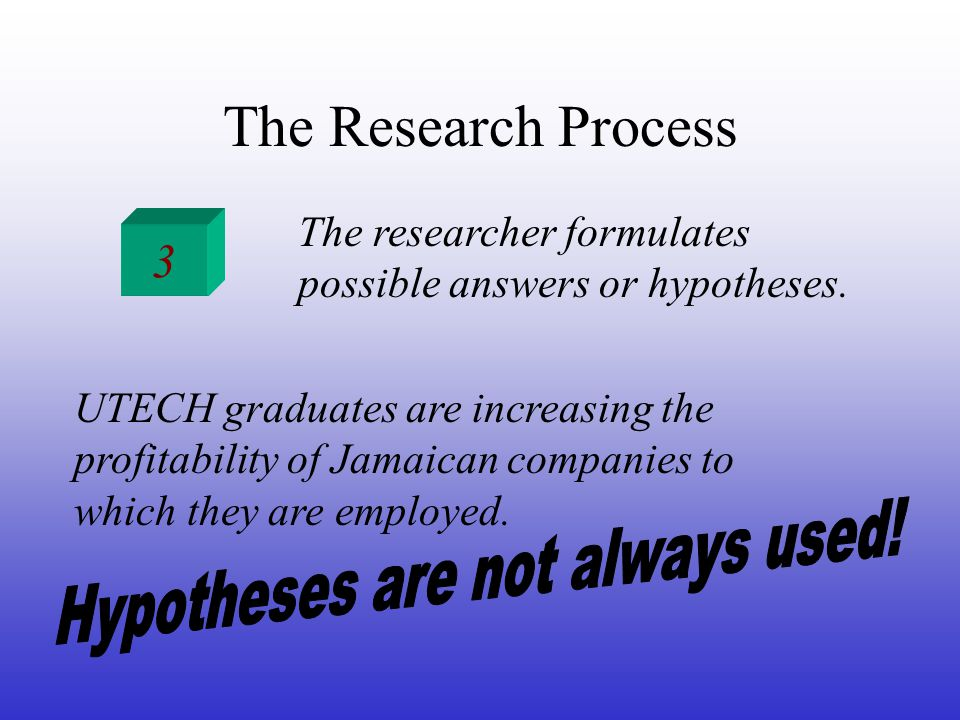 The Research Process 3 The researcher formulates possible answers or hypotheses.