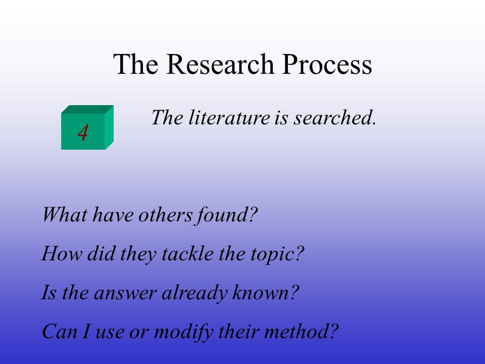 The Research Process 4 The literature is searched.