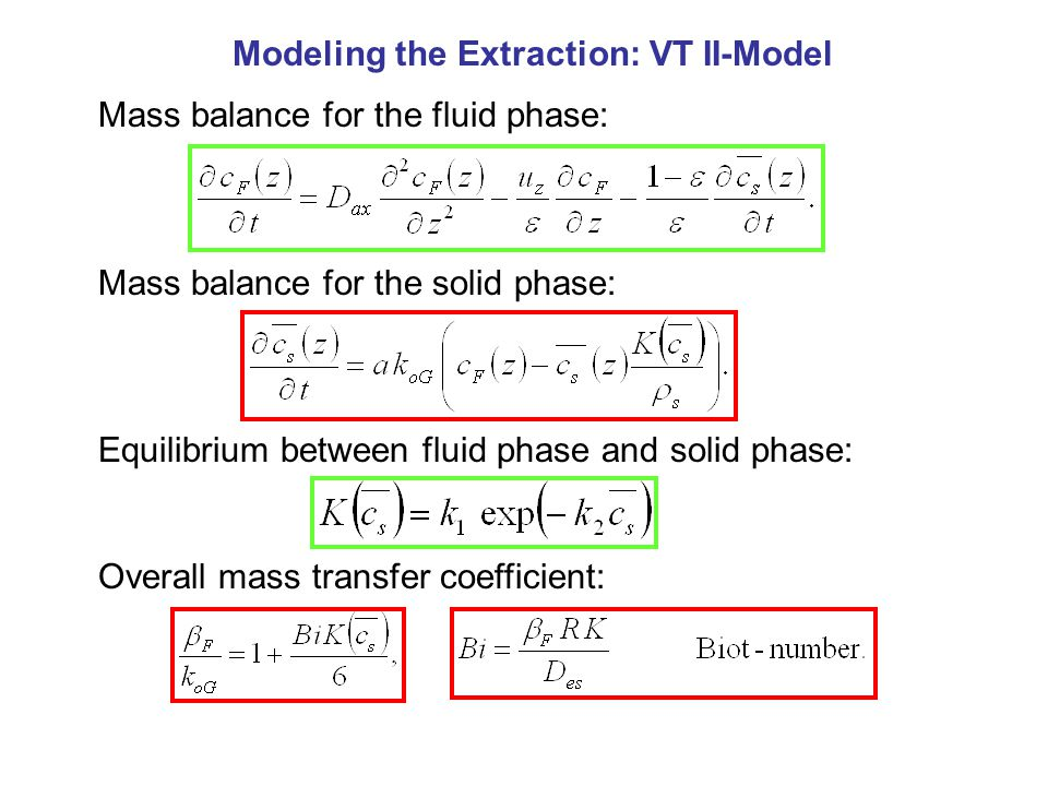 Mass balance for the fluid phase: Mass balance for the solid phase: Equilibrium between fluid phase and solid phase: Overall mass transfer coefficient: Modeling the Extraction: VT II-Model