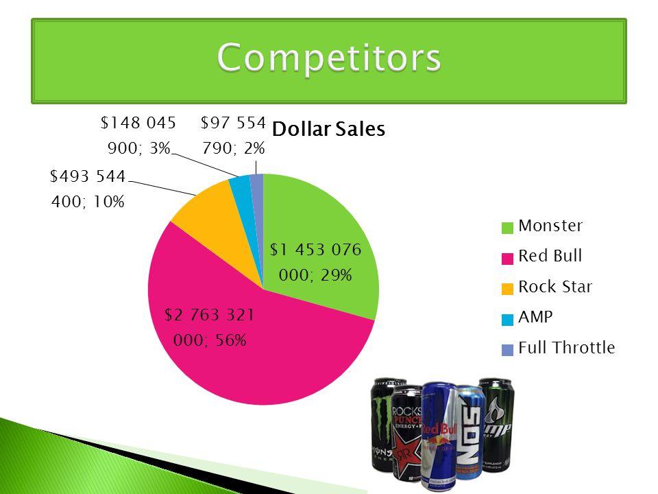 rockstar energy drink marketing plan