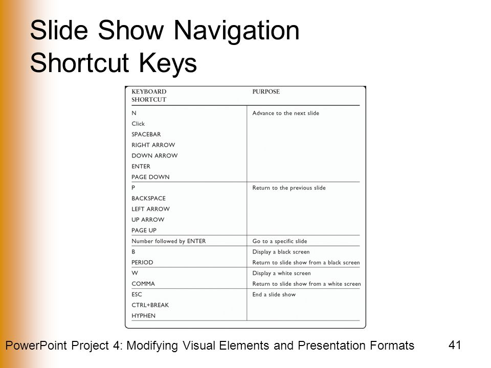 PowerPoint Project 4: Modifying Visual Elements and Presentation Formats 41 Slide Show Navigation Shortcut Keys