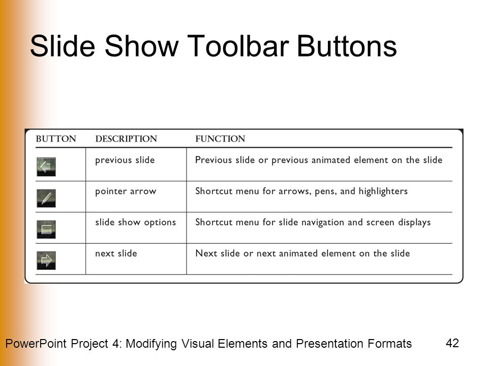 PowerPoint Project 4: Modifying Visual Elements and Presentation Formats 42 Slide Show Toolbar Buttons