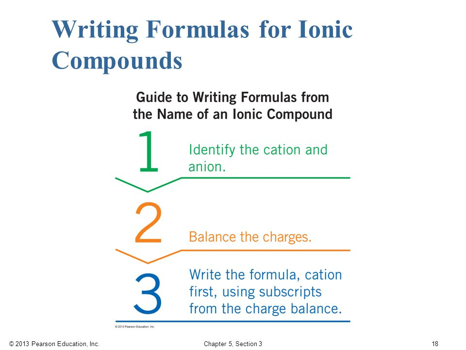 © 2013 Pearson Education, Inc. Chapter 5, Section 3 18 Writing Formulas for Ionic Compounds