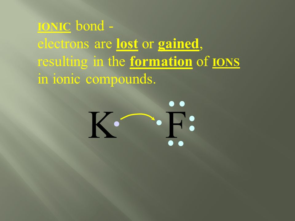 IONIC bond - electrons are lost or gained, resulting in the formation of IONS in ionic compounds.