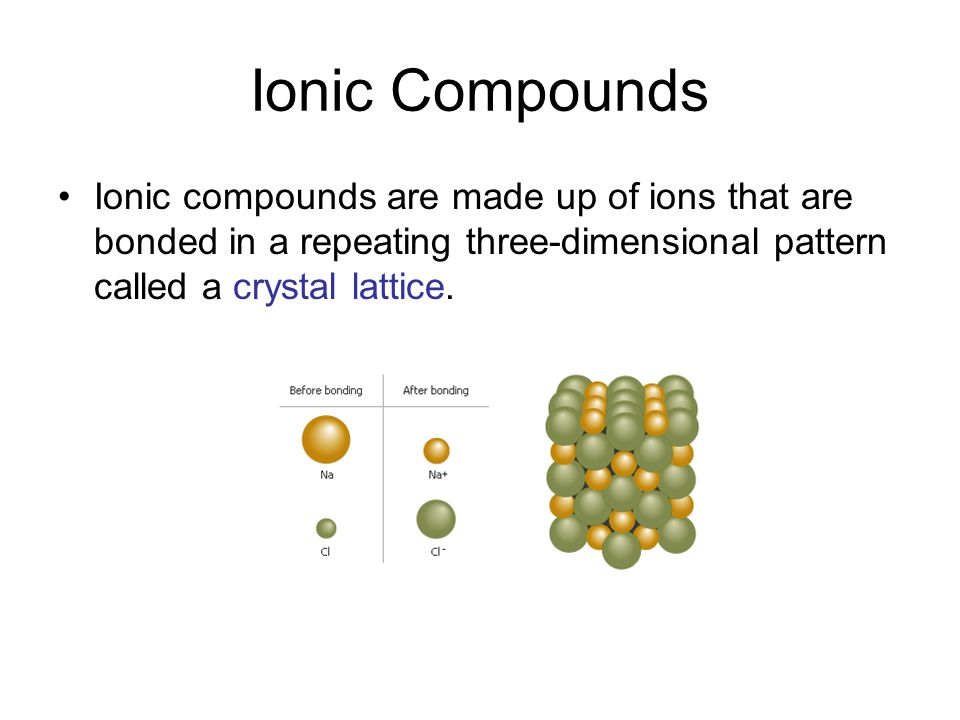 Ionic Compounds Ionic compounds are made up of ions that are bonded in a repeating three-dimensional pattern called a crystal lattice.