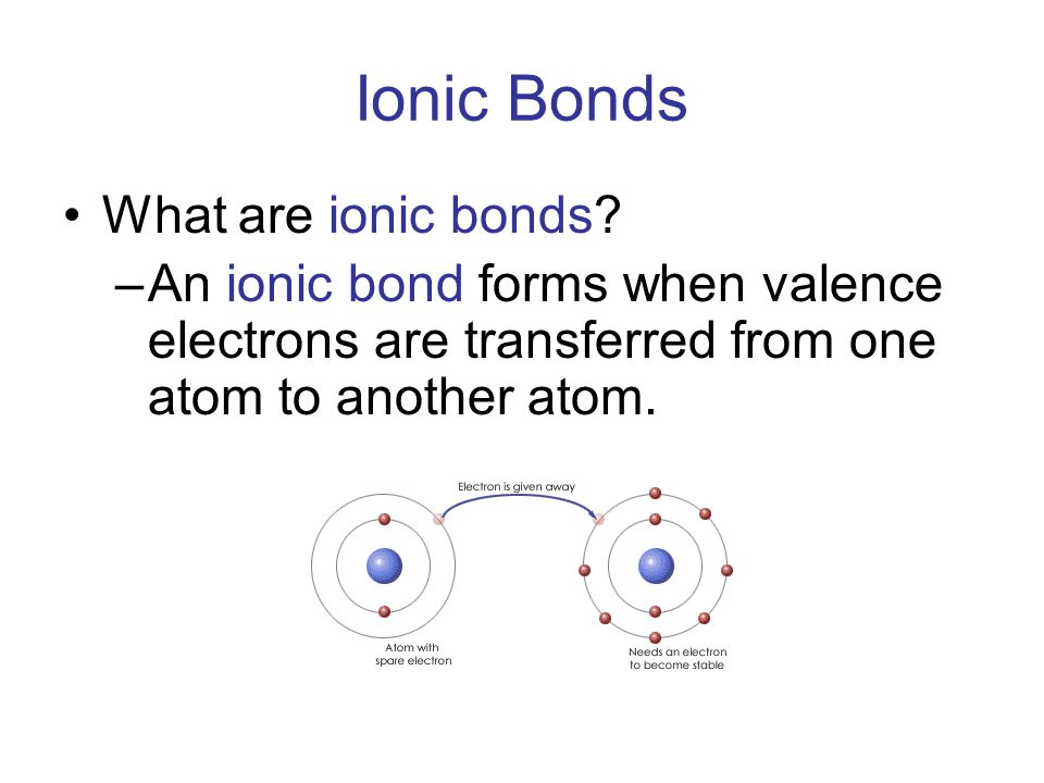 Ionic Bonds What are ionic bonds.