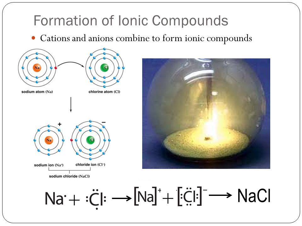 Formation of Ionic Compounds Cations and anions combine to form ionic compounds + + NaCl