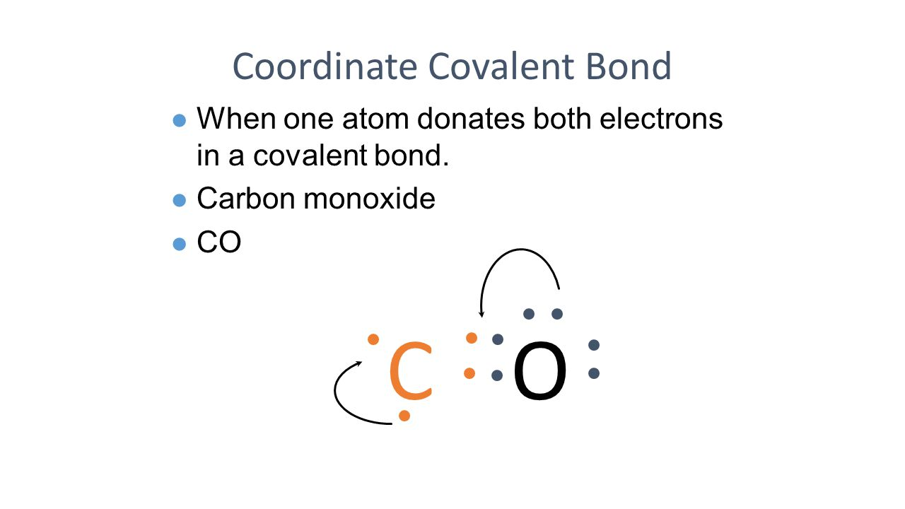 Worksheets Covalent Bonds Worksheet aim what are coordinate covalent bonds do now finish the bond l when one atom donates both electrons in a bond