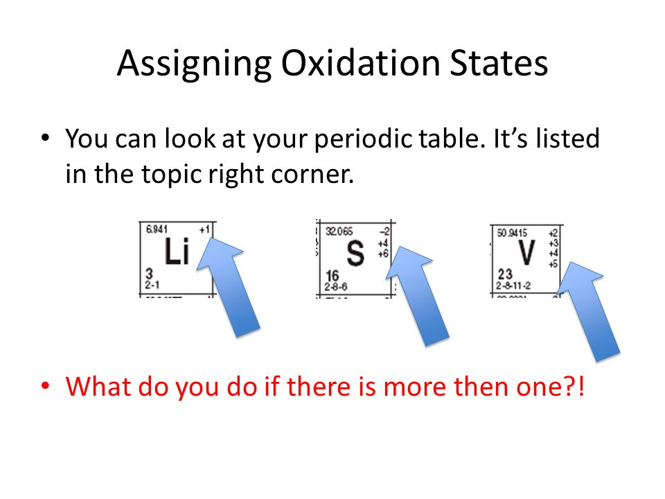 Topic Oxidation States And Criss Cross Method Do Now Ionic